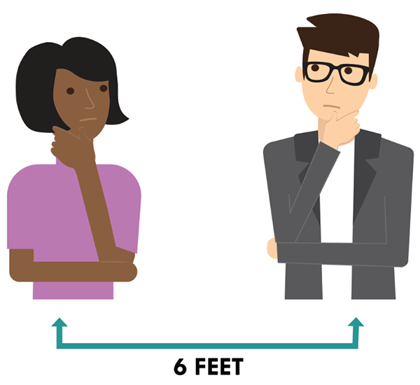 Social Distancing Graphic - Two people six feet apart.